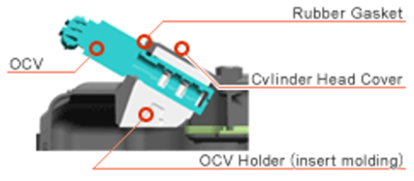 Secured fit dimensions with the OCV in one process by insert molding OCV holder(made by Alminium)